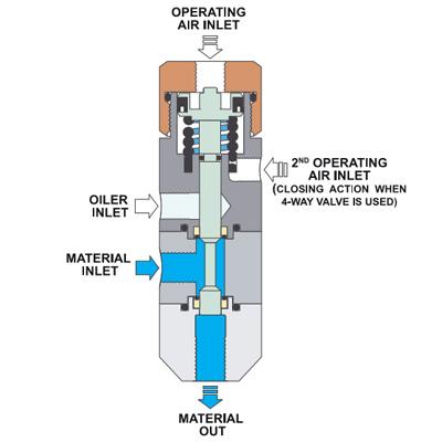 790HP-diagram